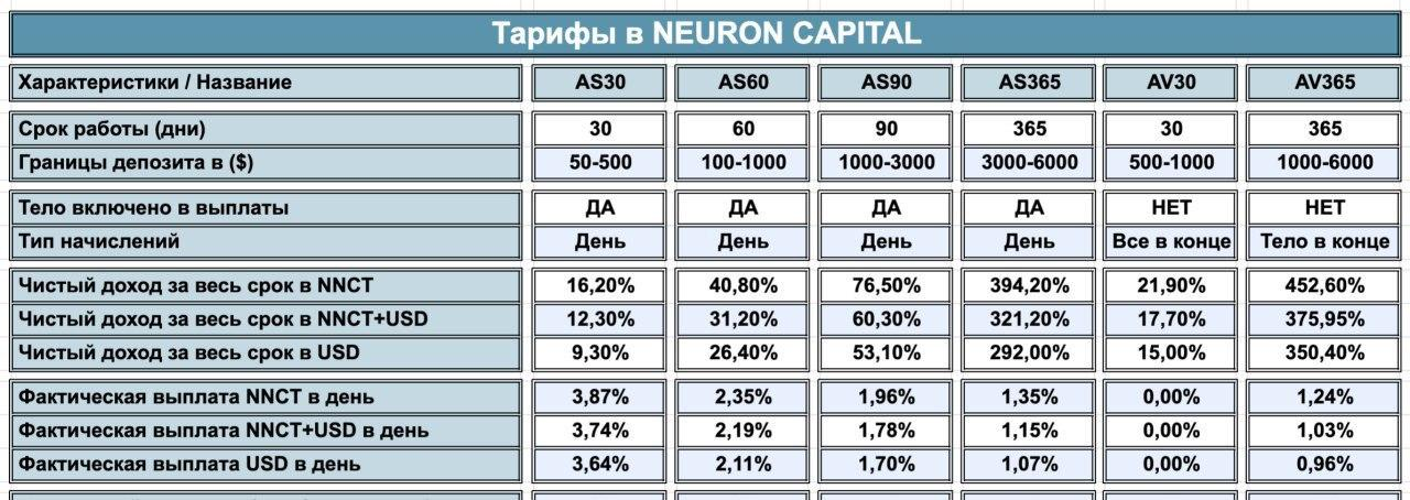 https://neuron.capital/